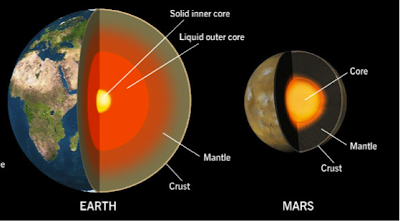 the similarities between earth and other inner planets in the solar system The terrestrial planets in our solar system orbit relatively close to the sun, this gives them their other name the inner planets earth is the most hospitable to life mars may have supported life in the past.