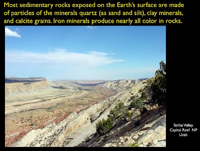 In fact, the dates of the sedimentary rocks are assigned according to the..