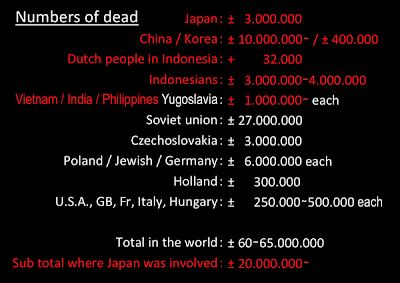 """numbers%20of%20dead - Is Japan ready to """"come back"""" to wars as Abe claims? Have we even settled our last aggression 70 years ago?"""
