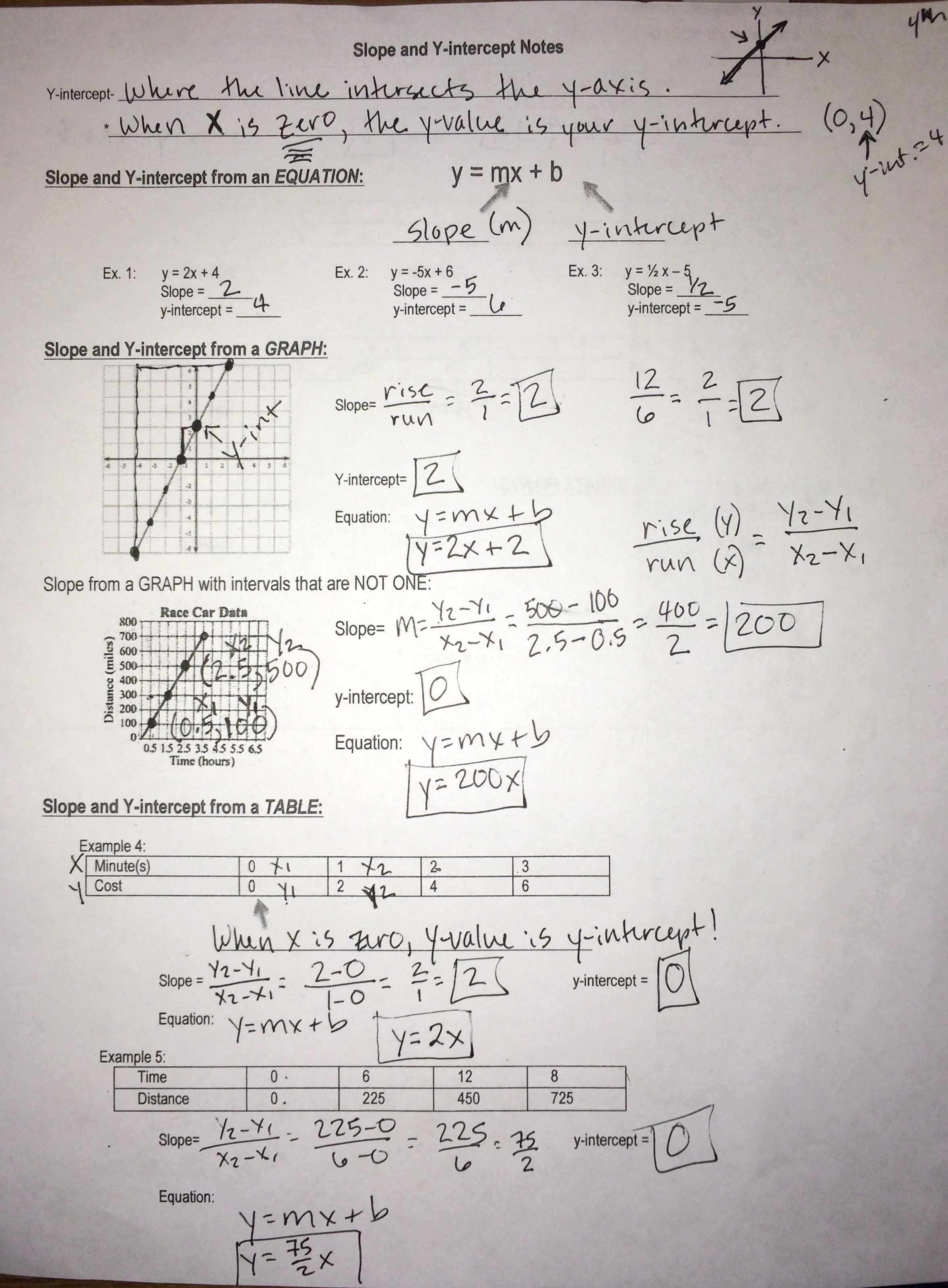 proportional and nonproportional relationships worksheet answers breadandhearth. Black Bedroom Furniture Sets. Home Design Ideas