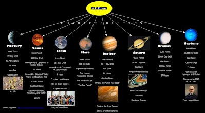 physical characteristics of the planets - photo #16
