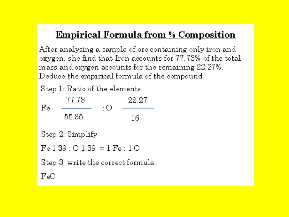 Empirical Formula - Mr Carson's Science Page