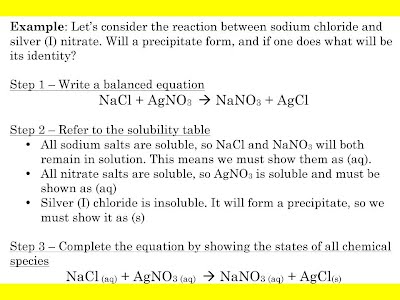 Solubility Rules  Mr CarsonS Science Page