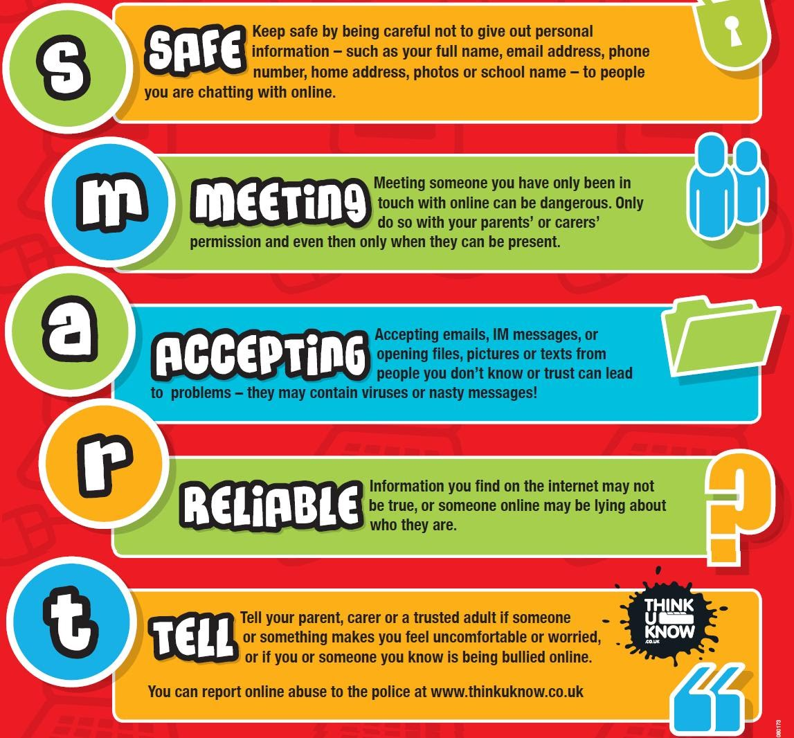 Technology Rules For Elementary Students