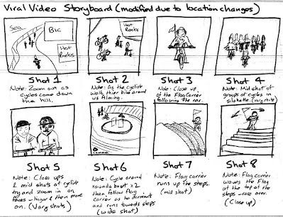 L5 - Scripts And Storyboards - Mr Jones