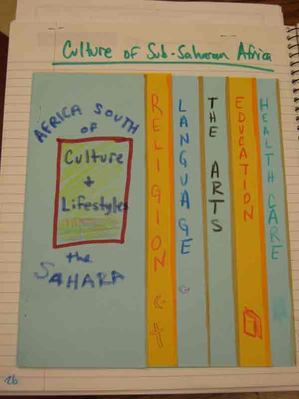 Foldablecultureg foldable on culture attach the foldable that you created when studying the cultural geography of africa south of the sahara each tab should have notes sciox Images