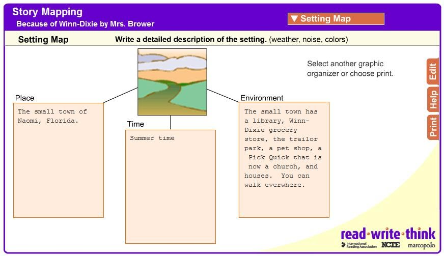 Plot Diagram Graphic Organizer Read Write Think Youtube The