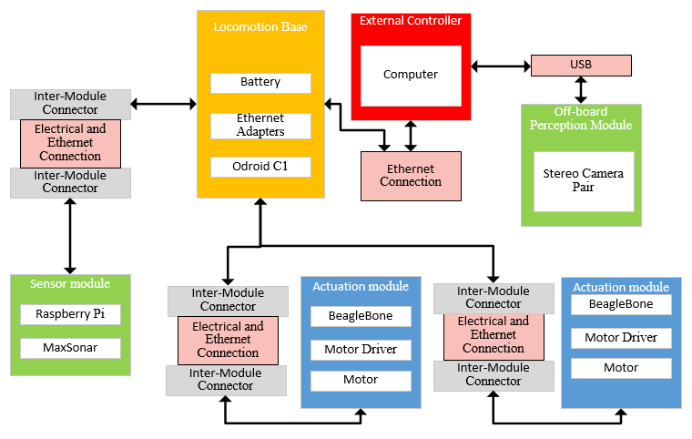 Cyber trading system