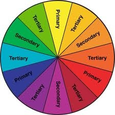 Include All 12 Colors Of The Color Wheel And Their Values 4 Not To Be Labeled 5 Add A Personal Creative Touch 6 Demonstrate Good Craftsmanship