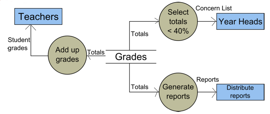 online site with grading system Find complete descriptions of the grading system and grade marks used for undergraduate and graduate level courses at portland state watch the grading system tutorial.