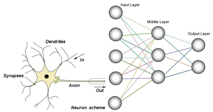 research paper on artificial neural network