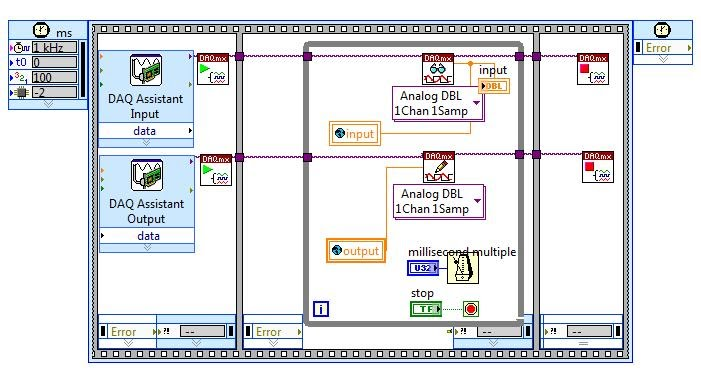 D labview vi for water level control system computer aided fig 12 block diagram view of the io module ccuart Gallery