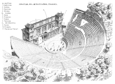Parts Of Greek Theater