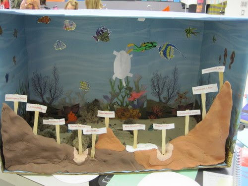Ocean Floor Project - Ms. Le Blanc's Fifth Grade Site!