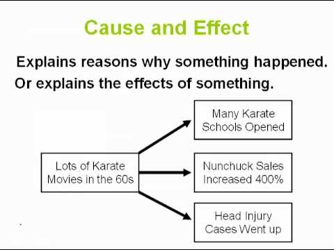 structure of a cause and effect essay Cause and effect essays are concerned with why things happen (causes) and what happens as a result (effects) cause and effect is a common method of organizing and discussing ideas follow these steps when writing a cause and effect essay.