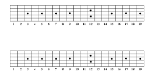 Influential image for printable fretboard template