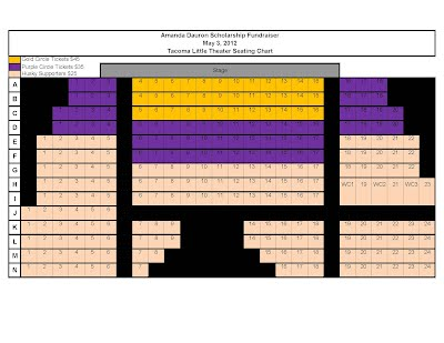 Tacoma Little Theatre seating chart