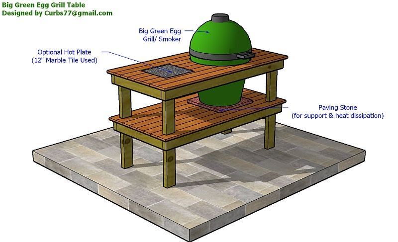 Big Green Egg Stone Table Designs