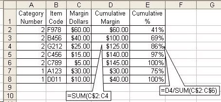 how to find cumulative percentage in excel
