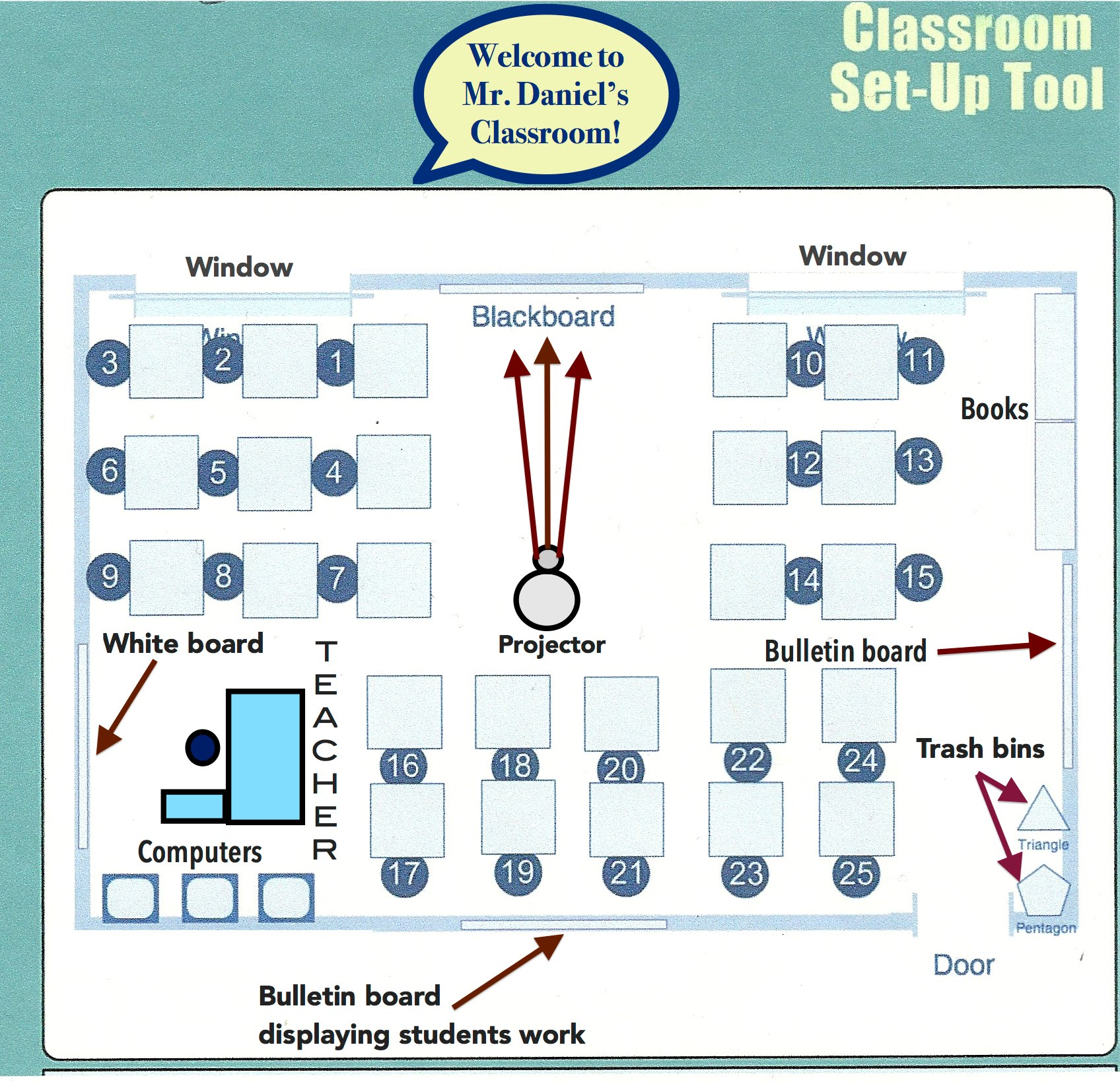 Classroom Design Rationale : Classroom layout and rationale john daniel s teaching