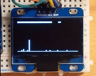 Project#20 OLED Spectrum Analyzer using Fixed-point FFT