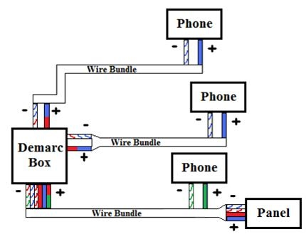 2 Line Phone Wiring Diagram on t568b wiring diagram