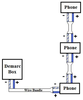 Phone Line Seizure 7 line seizure www myhomesecurityexpert com home phone wiring diagram at gsmx.co