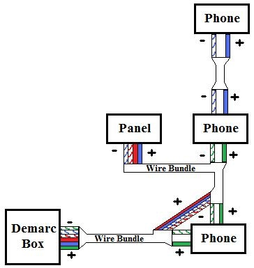 2 Wire Phone Diagram Wiring A Line Phone Jack Diagram Wiring Image