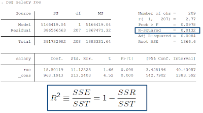 4 Regression In Stata Nationalekonomi