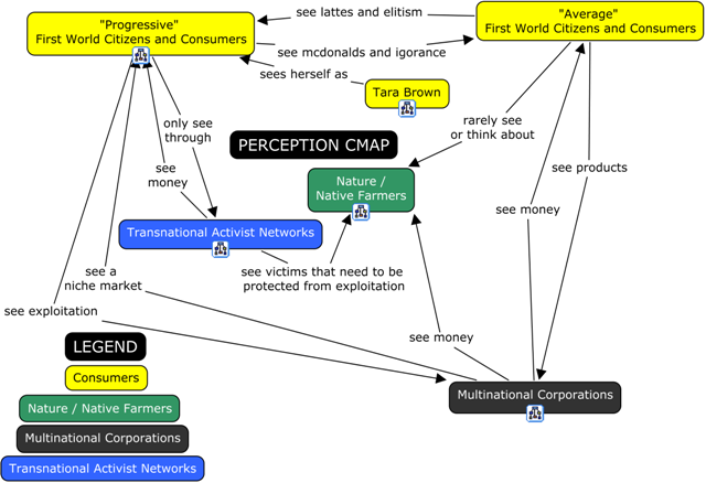 Concept Maps Mapping Visions Controversies In Nature Science - World religion concept map