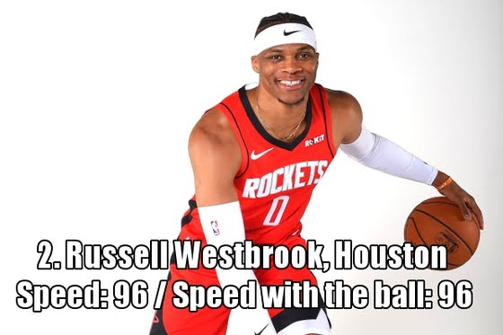 Top 18 NBA The Fastest Player In Active Service!