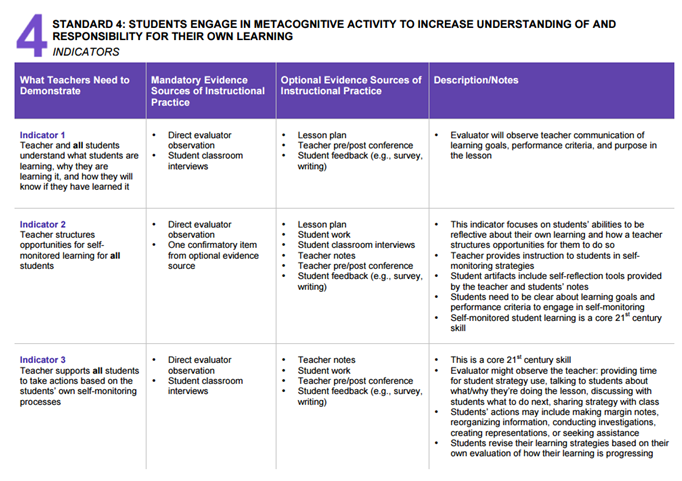 1 1 summarise learning and teaching strategies used in own specialism What works in teaching maths report summary effective in the teaching and learning of maths help teachers use effective teaching strategies.