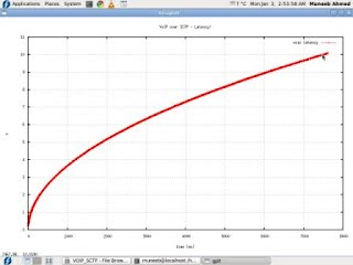Simulating VOIP over SCTP - Computer Networks