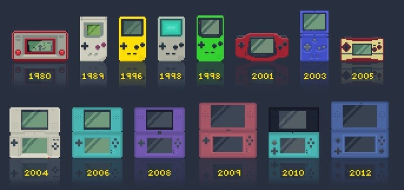 Game Boy through the years