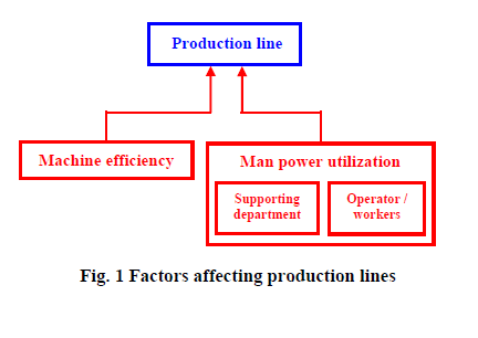 power line efficiency 750kv transmission line parameter and line efficiency calculation and  with matlab programs of transmission line  and power, line losses, and line efficiency.