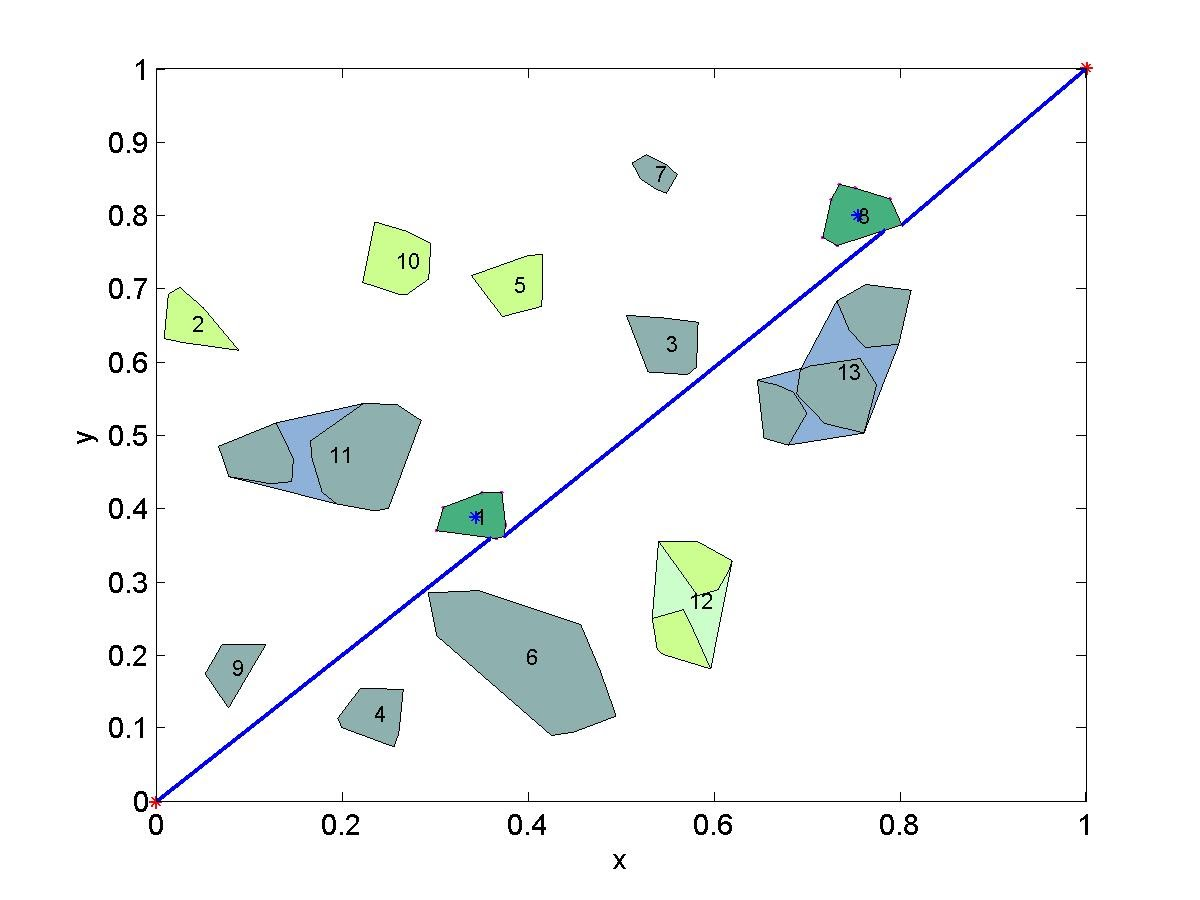 Finalreport Niceamos Voronoi Diagram Generator Only The Point Was Considered Rather Than Generalized Or Approximate Diagrams Due To Ease Of Calculation