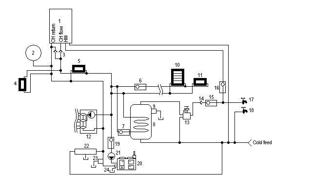 Piping Diagram Key - All Diagram Schematics on