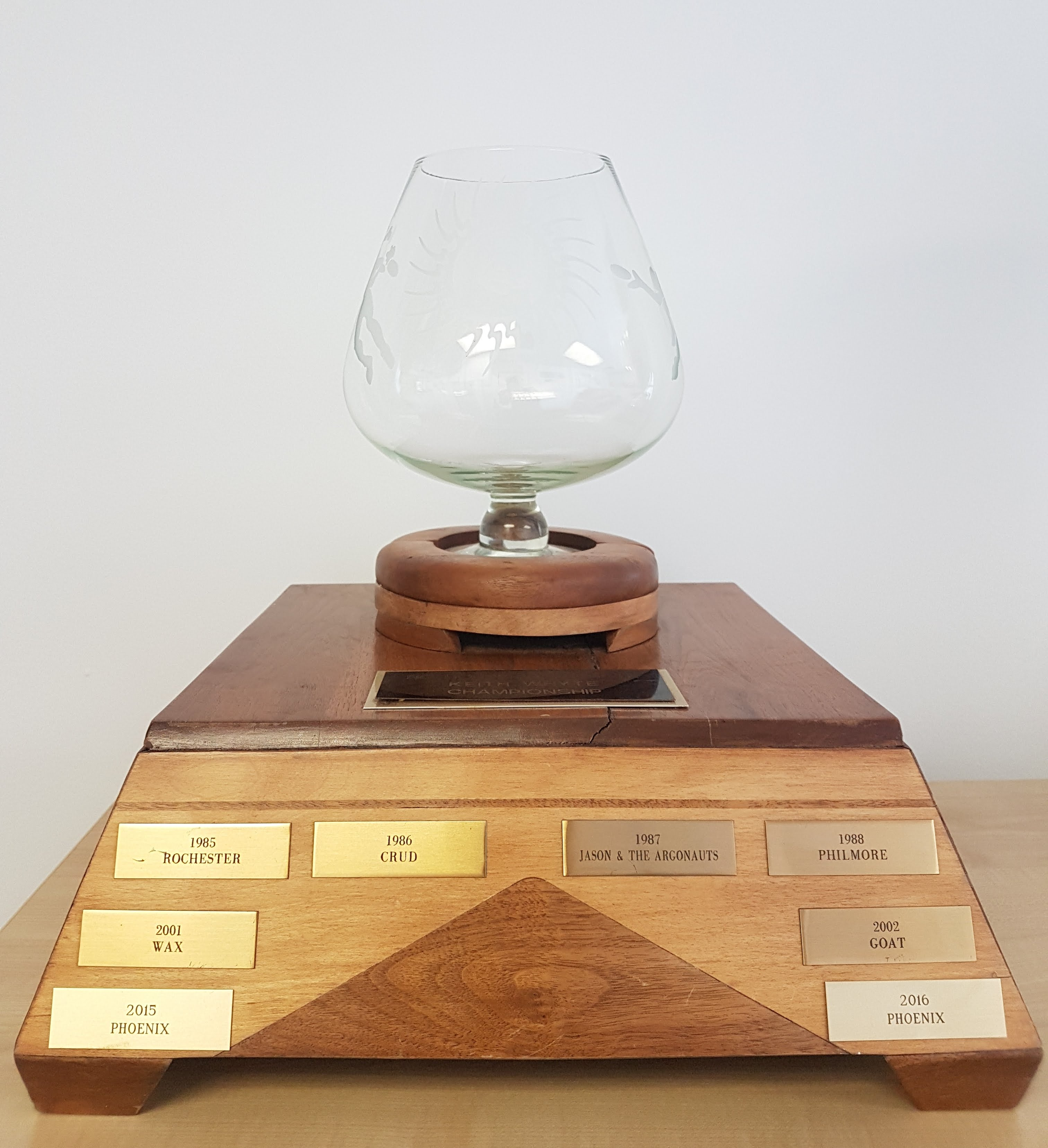Keith Whyte Trophy