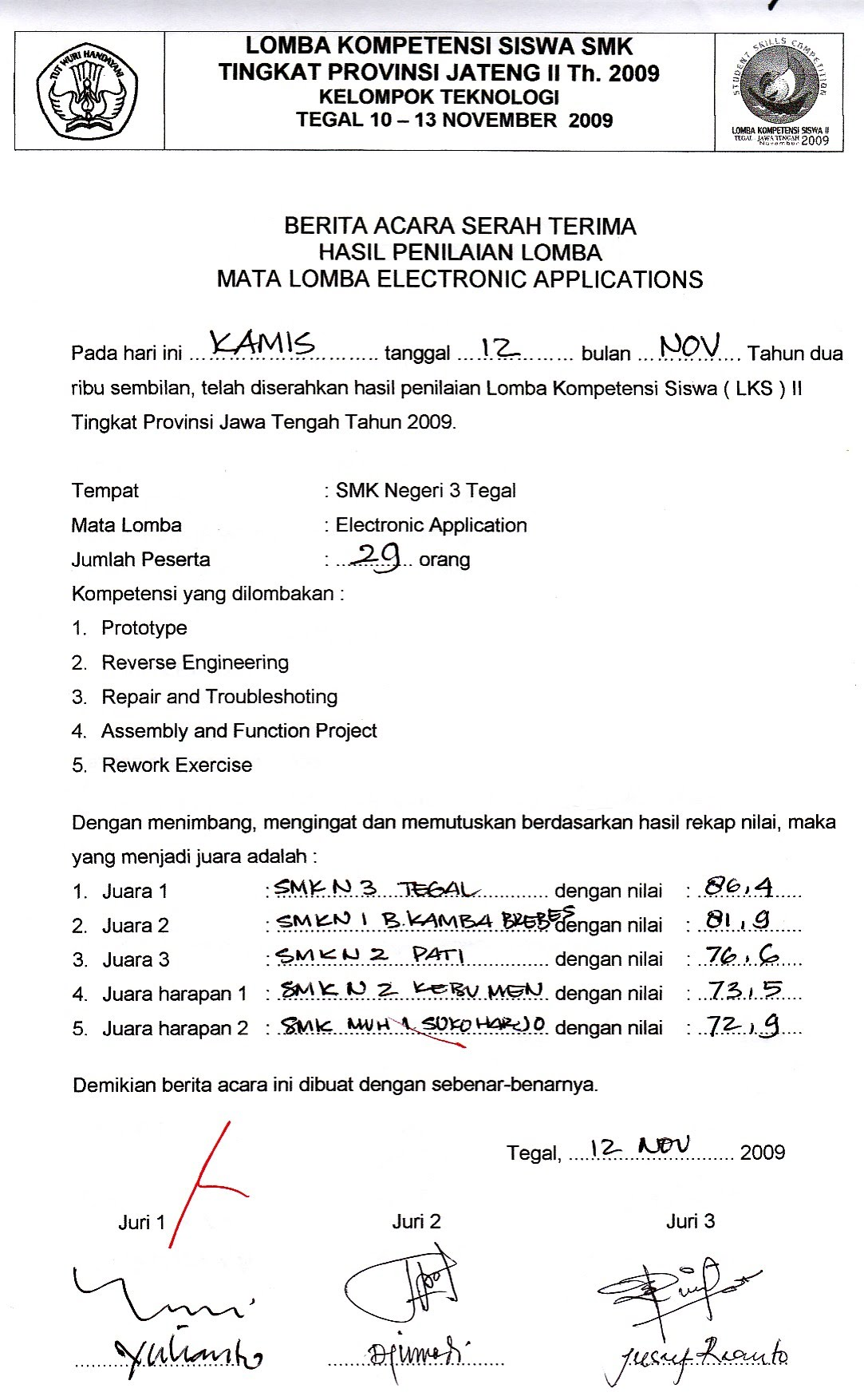 Contoh Essay Tentang Osis Stie Pertiwi Ac Id