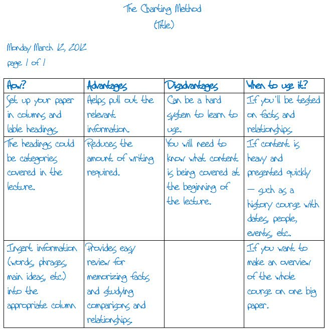 blank outline template for note taking