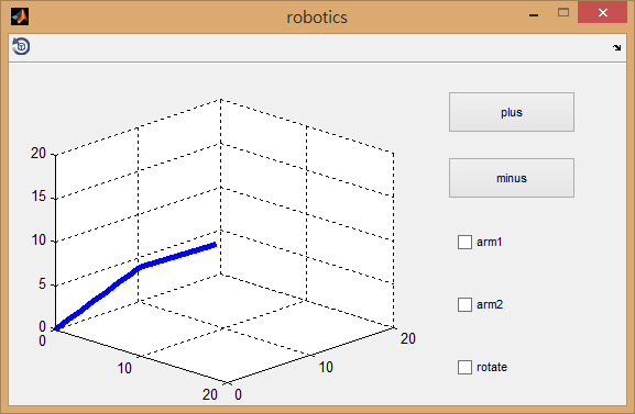 3  Simulate with matlab GUI - 余道承 Willy Yu