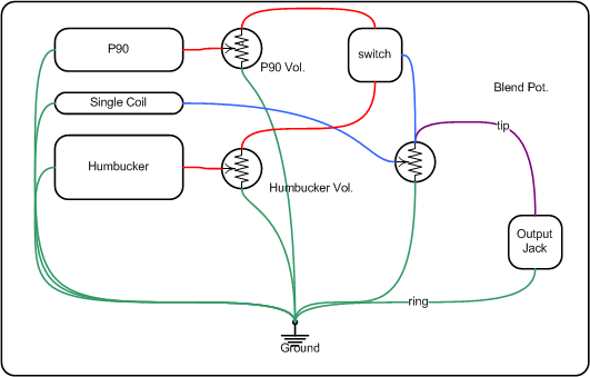 second_schematic help with wiring offsetguitars com les paul p90 wiring diagram at eliteediting.co