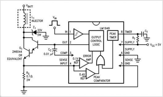 injector driver controller
