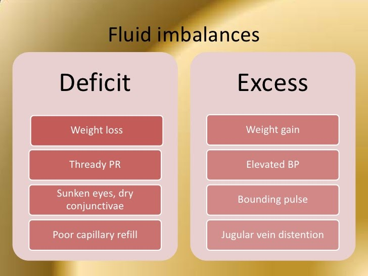 types of iv fluids