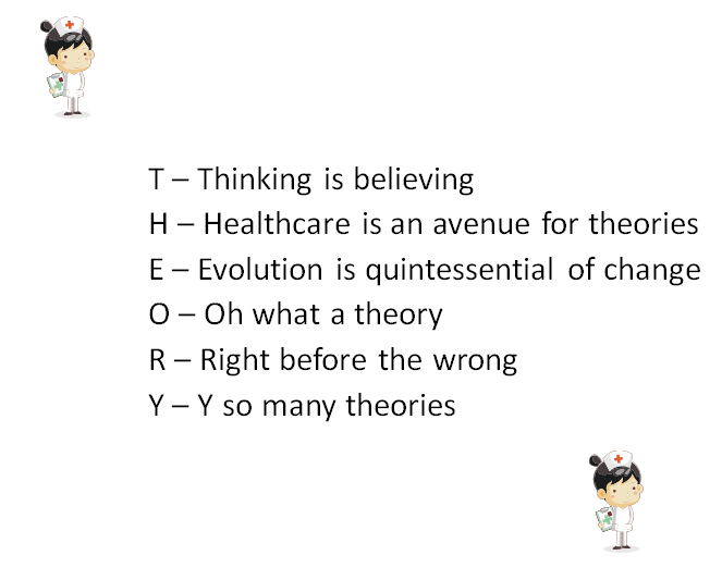parse u0026 39 s theory of humanbecoming