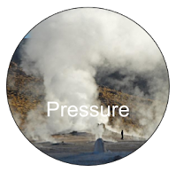 https://sites.google.com/site/nzscienceonline/pressure