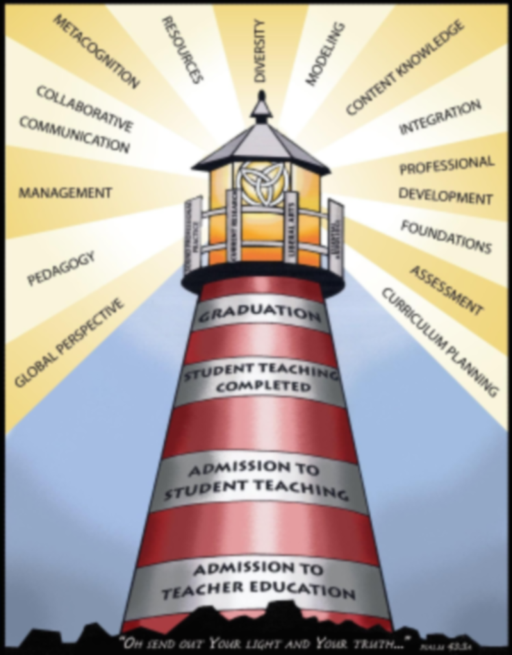 2  lighthouse metaphor