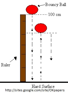 bouncing ball experiment relationship between initial By all high school physics and chemistry students the relationship between the initial height the first bounce height of a tennis ball versus.
