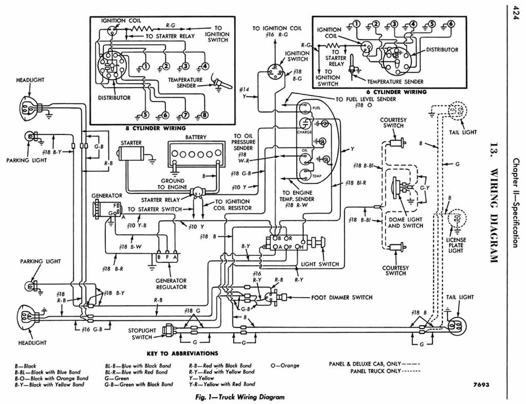 1950 ford f100 wiring diagram 1950 wiring diagrams online