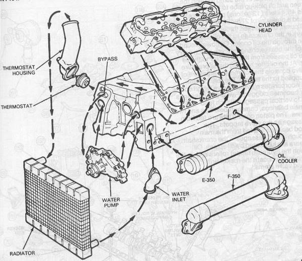 7 3l glow plug wiring diagram with Diagrams on 1362085 Looking For Ecm Pinout For 1999 F 250 Super Duty 7 3l Diesel likewise 04 F350 Glow Plug Wiring Diagram furthermore 1173674 Green And Red Lines To Turbo Intake Tube also Diagrams furthermore Ford 6 0 Fuel Filter Housing Diagram.